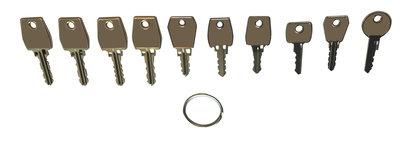 Master Key set
